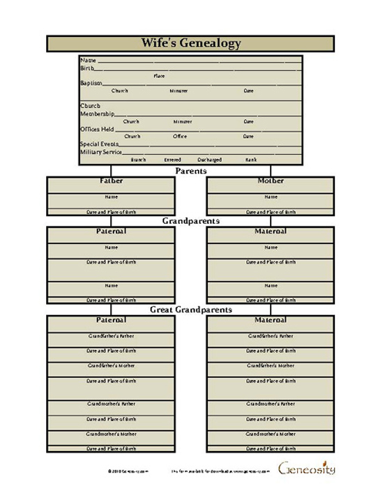 Wife Genealogy Chart